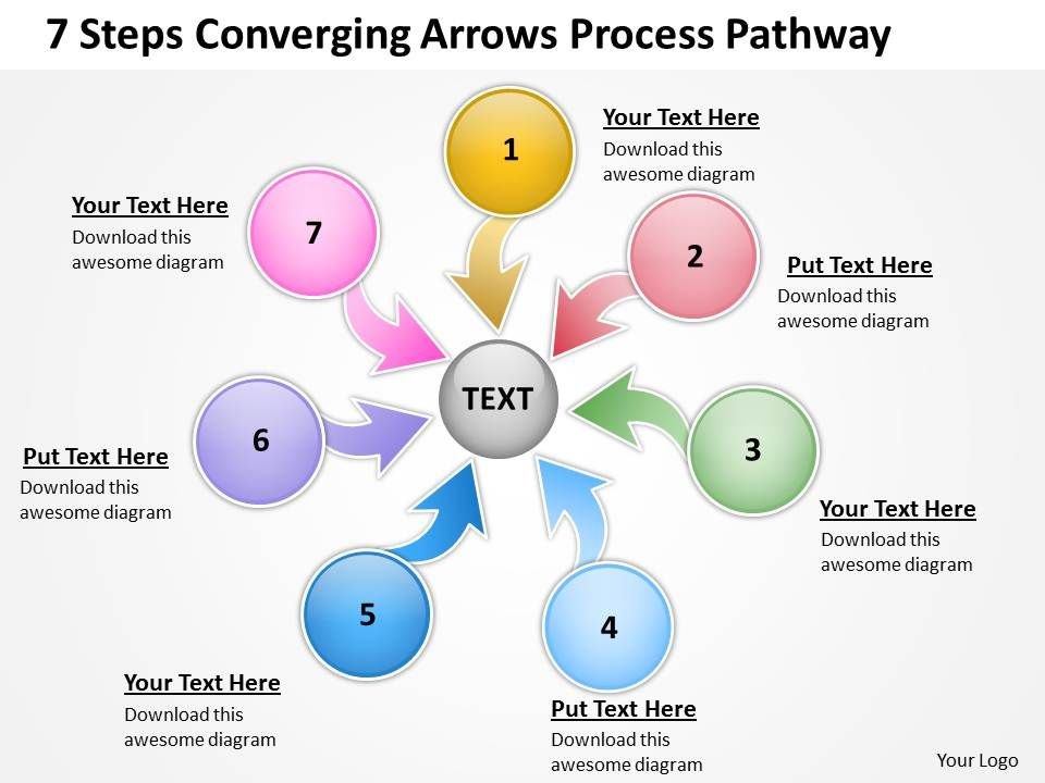 7_steps_coverging_arrows_process_pathway_circular_flow_chart_powerpoint_slides_Slide01