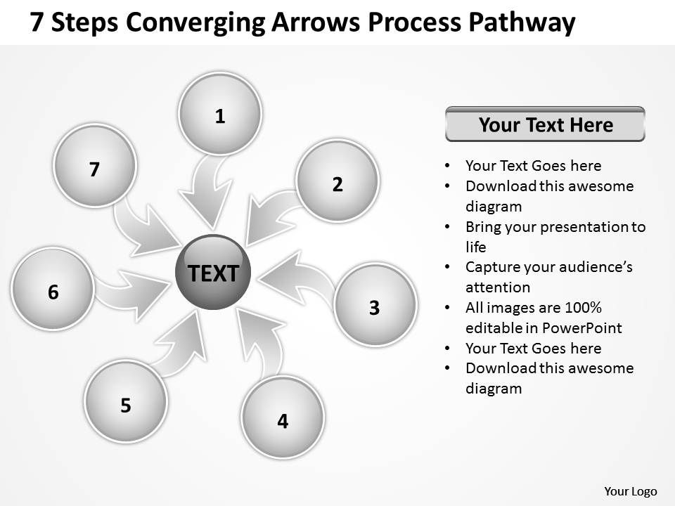 7_steps_coverging_arrows_process_pathway_circular_flow_chart_powerpoint_slides_Slide02