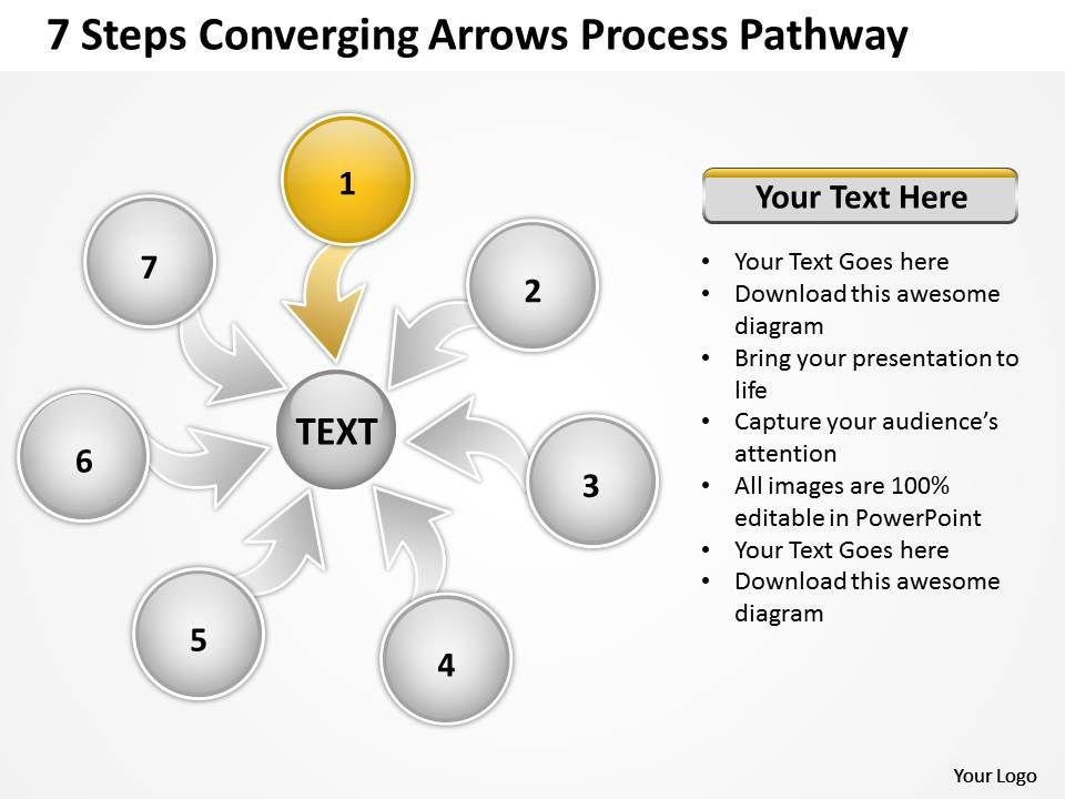 7_steps_coverging_arrows_process_pathway_circular_flow_chart_powerpoint_slides_Slide03