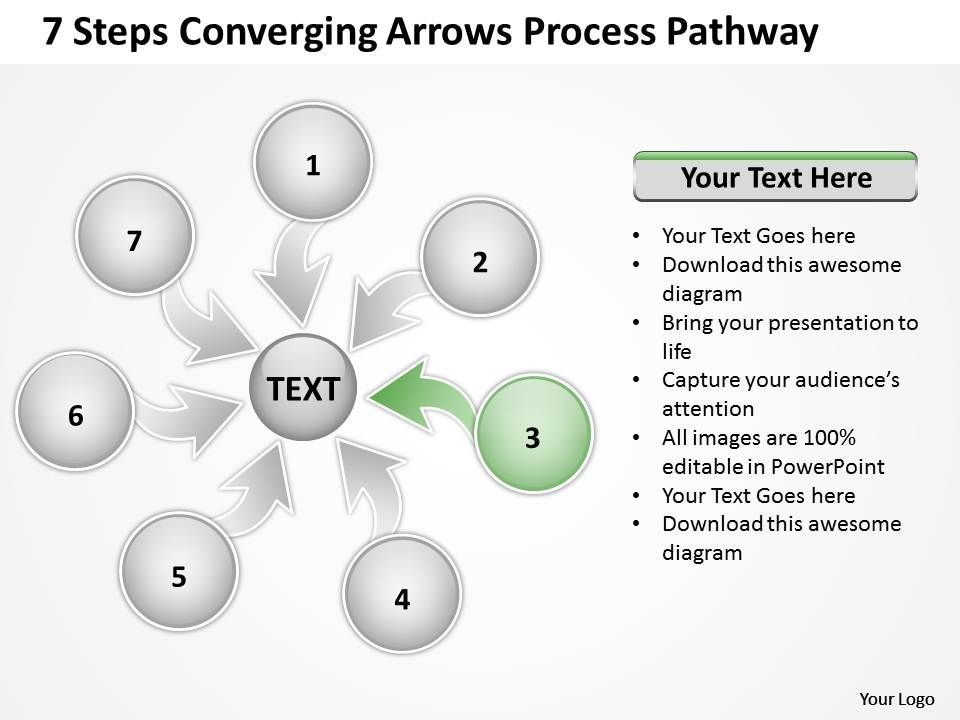 7_steps_coverging_arrows_process_pathway_circular_flow_chart_powerpoint_slides_Slide05