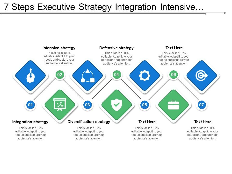 7_steps_executive_strategy_integration_intensive_diversification_and_defensive_strategy_Slide01