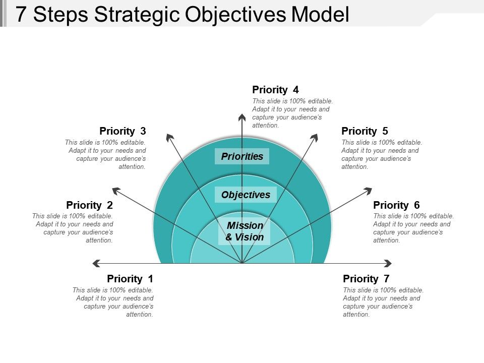 7_steps_strategic_objectives_model_Slide01