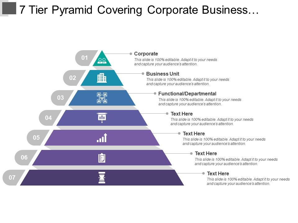 7_tier_pyramid_covering_corporate_business_unit_and_functional_departmental_Slide01
