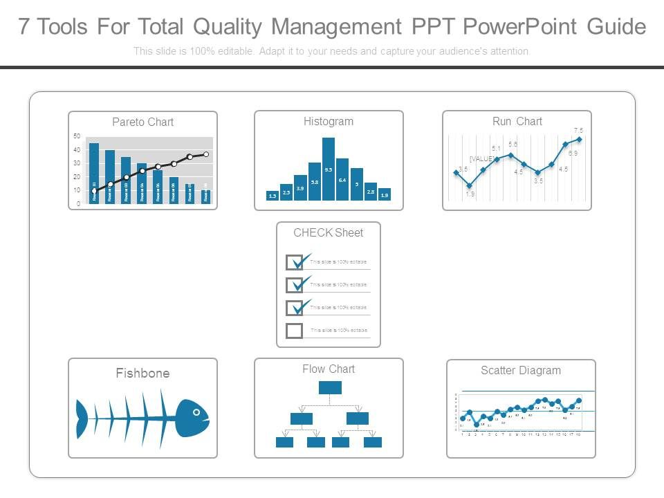 7 tools for total quality management ppt powerpoint guide 7toolsfortotalqualitymanagementpptpowerpointguideslide01 7toolsfortotalqualitymanagementpptpowerpointguideslide02 ccuart Image collections