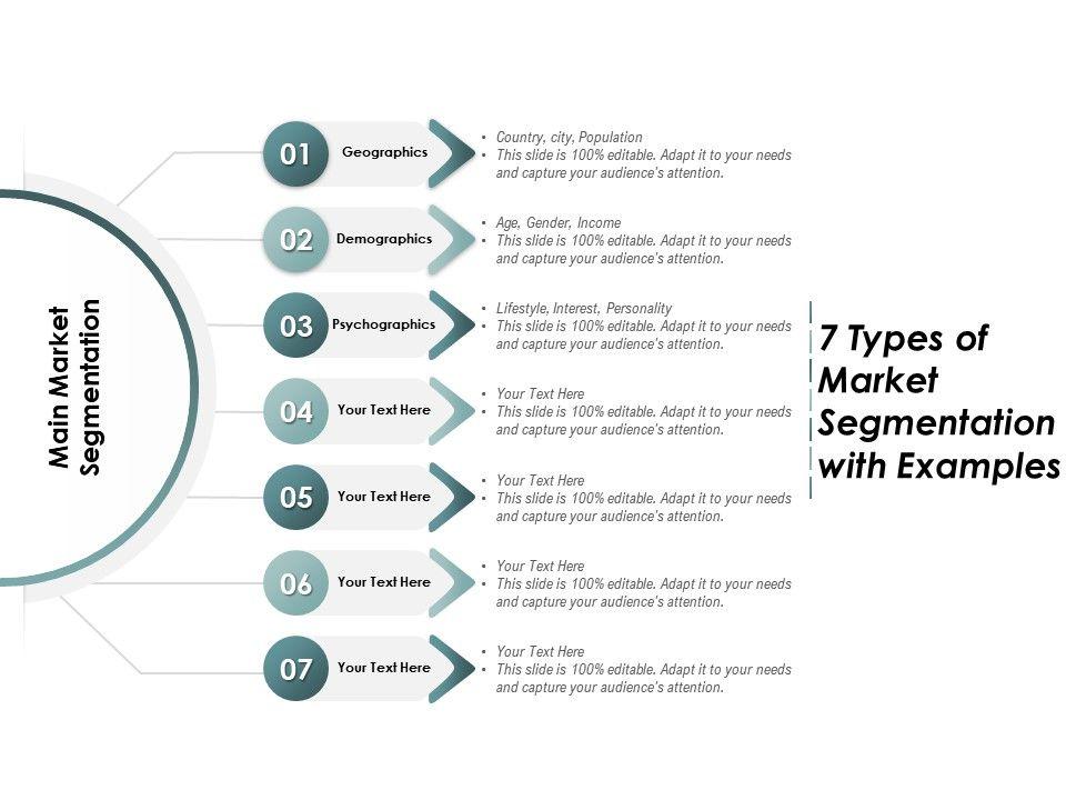 Of market segmentation types Market Segmentation: