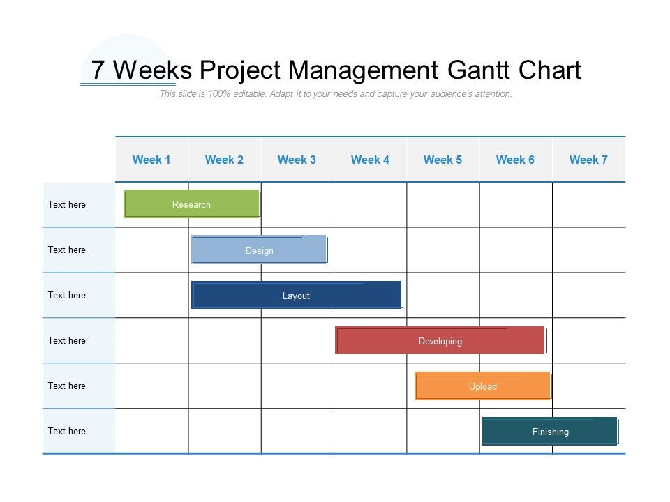 7 Weeks Project Management Gantt Chart Presentation Powerpoint Templates Ppt Slide Templates Presentation Slides Design Idea