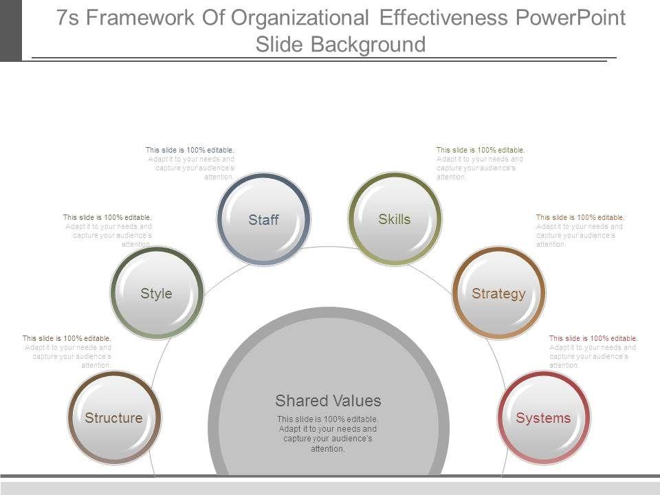 7s_framework_of_organizational_effectiveness_powerpoint_slide_background_Slide01