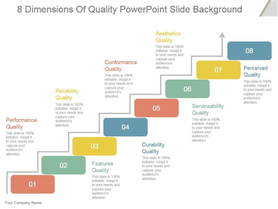 8_dimensions_of_quality_powerpoint_slide_background_Slide01