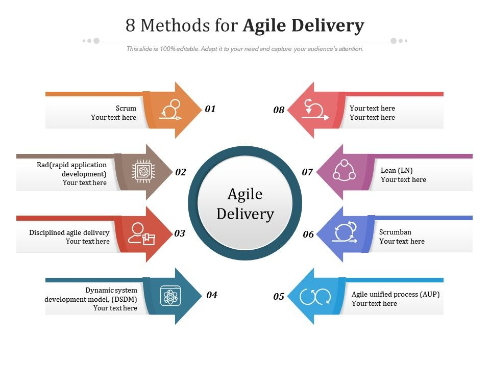 8 Methods For Agile Delivery