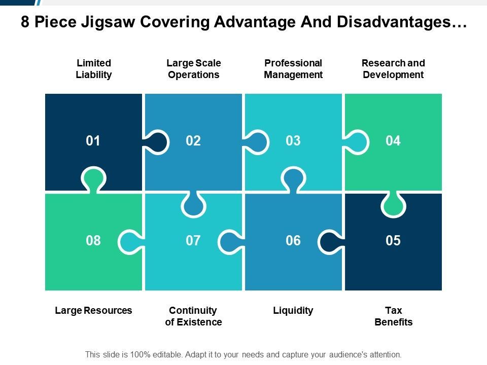 8 Piece Jigsaw Covering Advantage And Disadvantages Of Joint