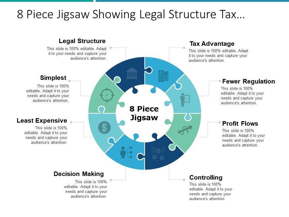 8_piece_jigsaw_showing_legal_structure_tax_advantage_profit_flows_Slide01