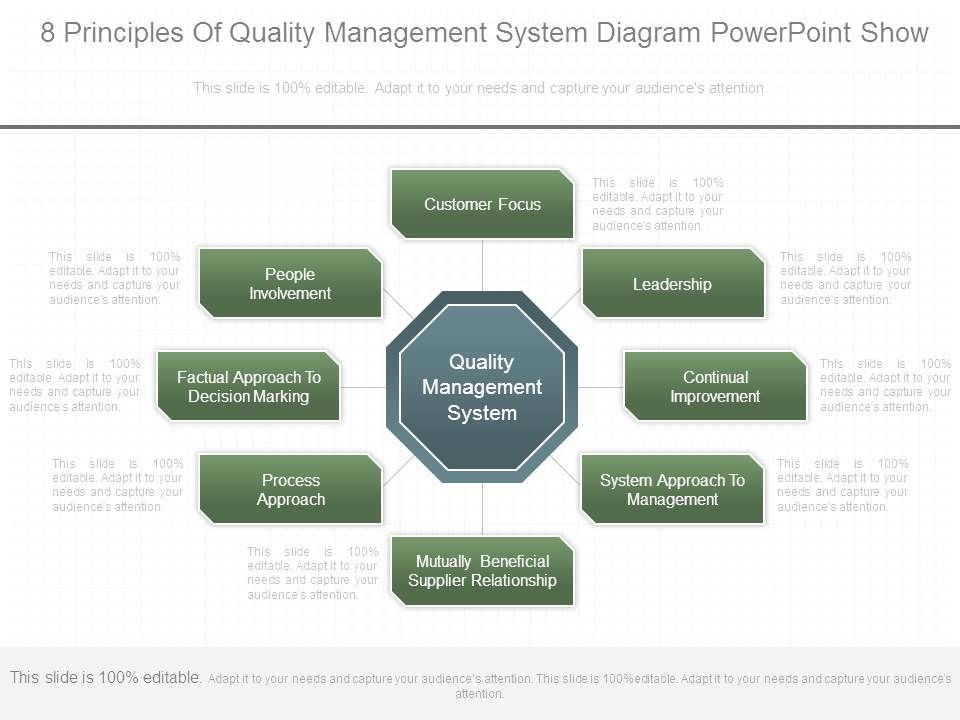 8 Principles Of Quality Management System Diagram Powerpoint Show Slide01 Slide02