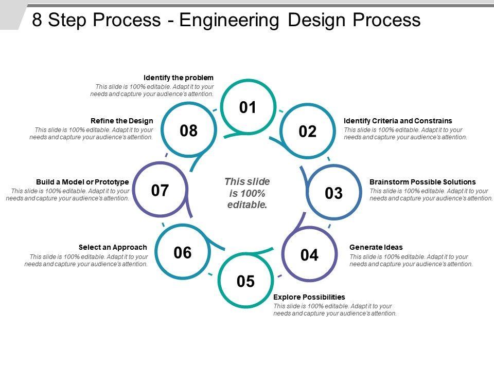 8 Step Process Engineering Design Process Powerpoint Design Template Sample Presentation Ppt Presentation Background Images