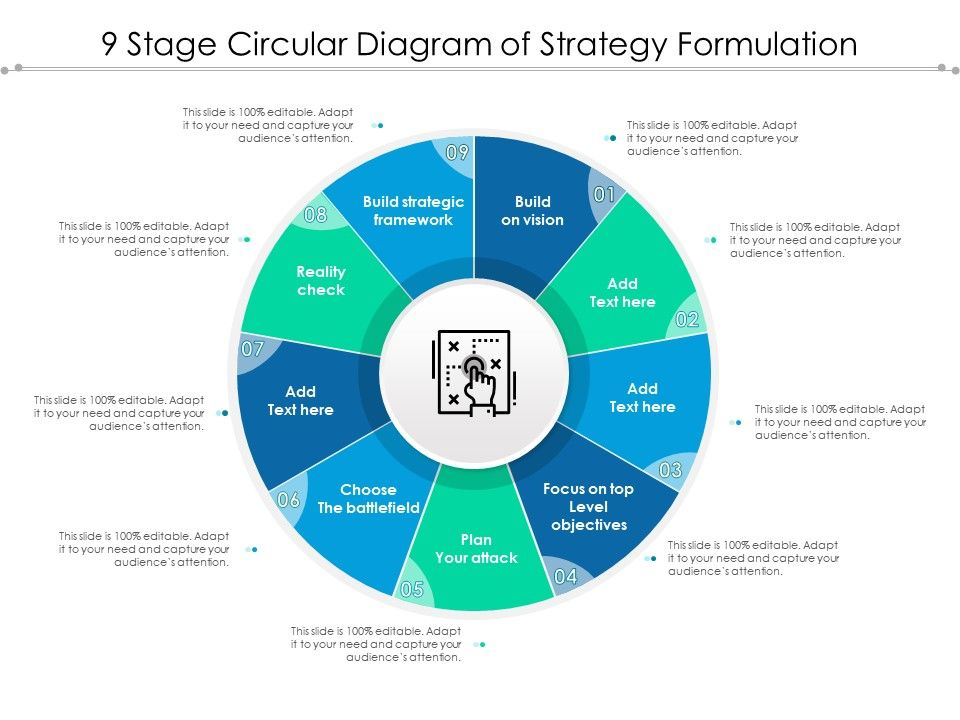 9 Stage Circular Diagram Of Strategy Formulation