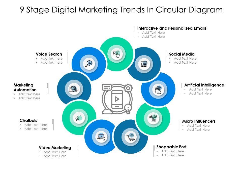 9 Stage Digital Marketing Trends In Circular Diagram