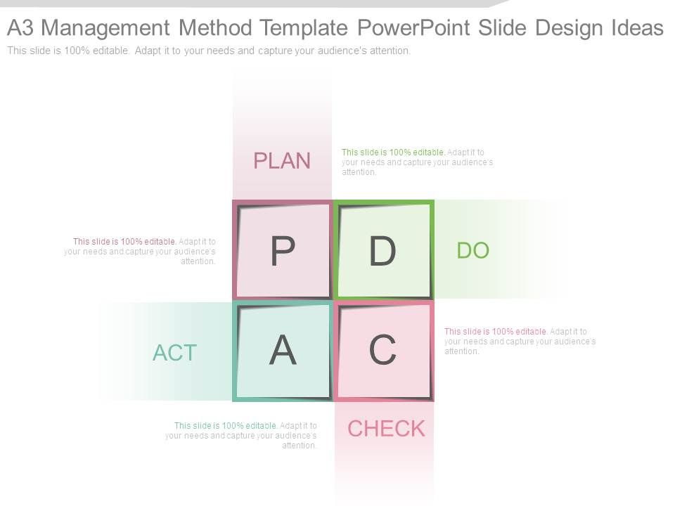 a3 management method template powerpoint slide design ideas, Modern powerpoint