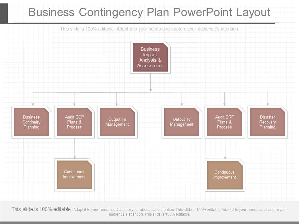 A_business_contingency_plan_powerpoint_layout_Slide01.  A_business_contingency_plan_powerpoint_layout_Slide02  Business Contingency Plan Template