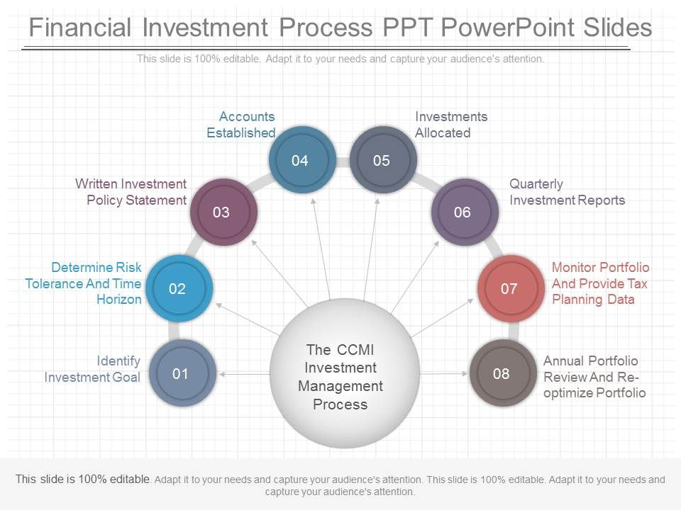 a_financial_investment_process_ppt_powerpoint_slides_Slide01