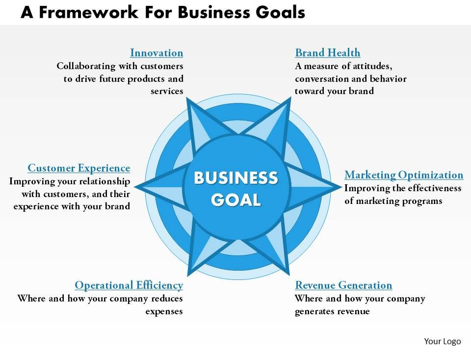 A framework for business goals powerpoint presentation slide aframeworkforbusinessgoalspowerpointpresentationslidetemplateslide01 aframeworkforbusinessgoalspowerpointpresentationslidetemplateslide02 wajeb Choice Image