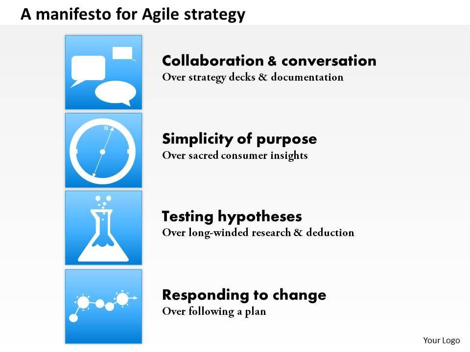 a manifesto for agile strategy powerpoint presentation slide, Presentation templates