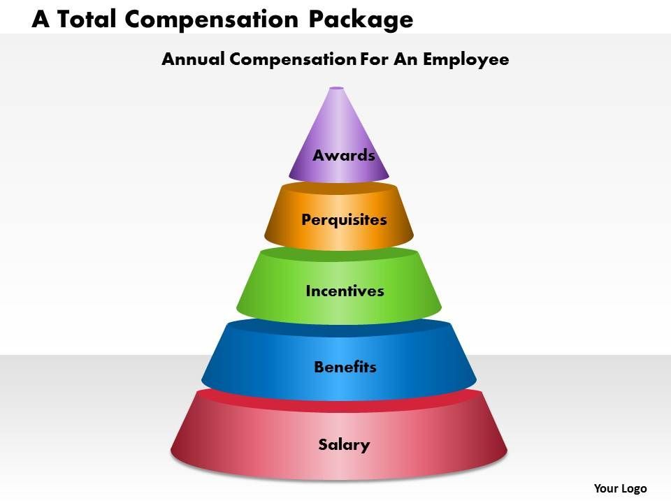 A total compensation package powerpoint presentation slide template atotalcompensationpackagepowerpointpresentationslidetemplateslide01 atotalcompensationpackagepowerpointpresentationslidetemplateslide02 maxwellsz