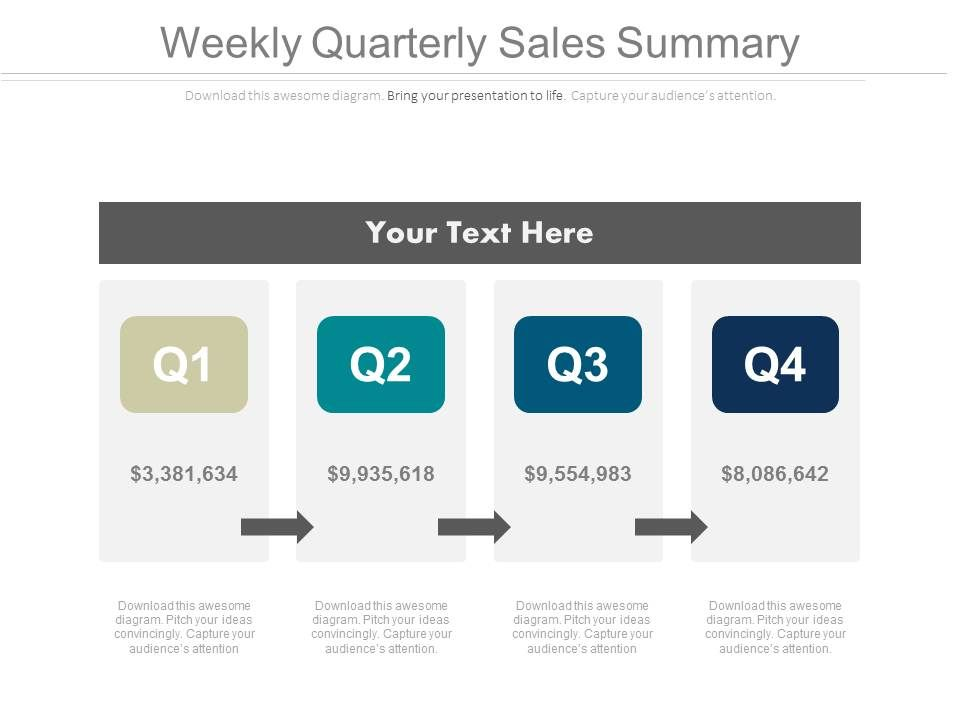 a weekly quarterly sales summary powerpoint slides presentation