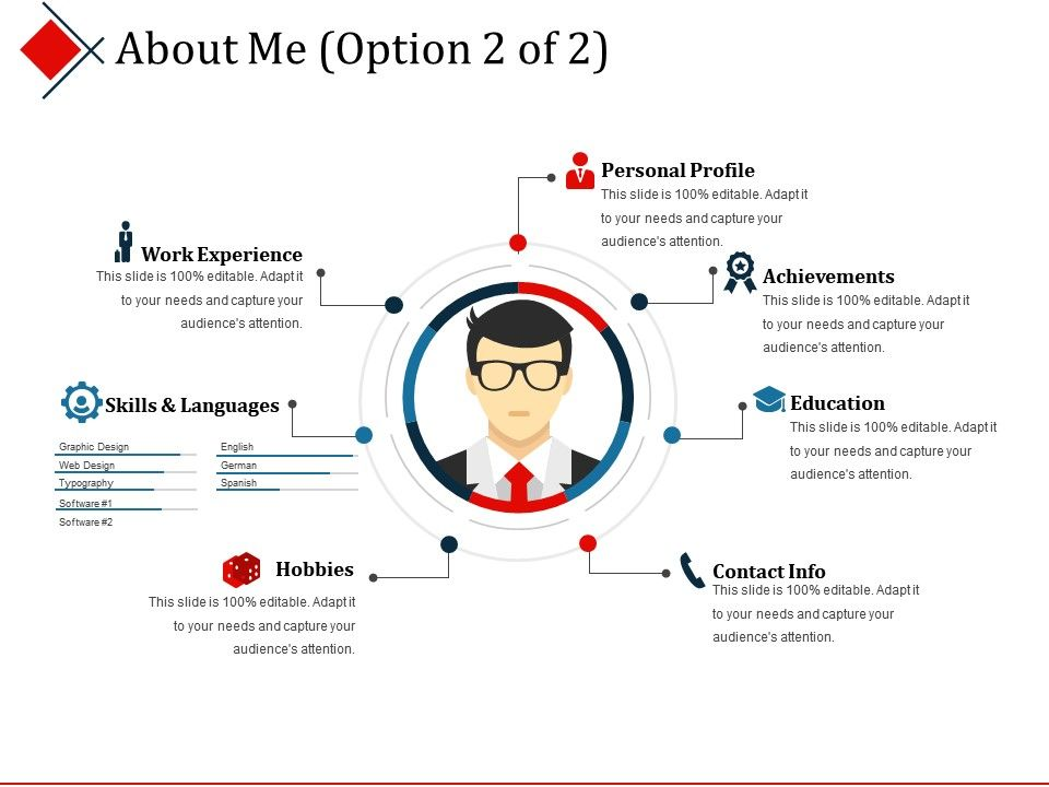 about me powerpoint slide presentation guidelines presentation