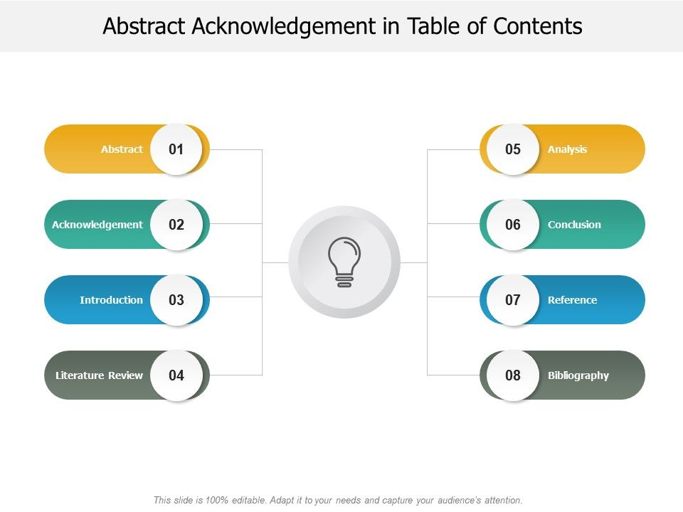 Abstract Acknowledgement In Table Of Contents Powerpoint Presentation Designs Slide Ppt Graphics Presentation Template Designs