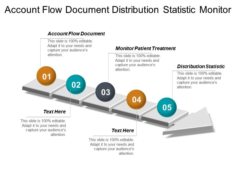 Account Flow Document Distribution Statistic Monitor Patient