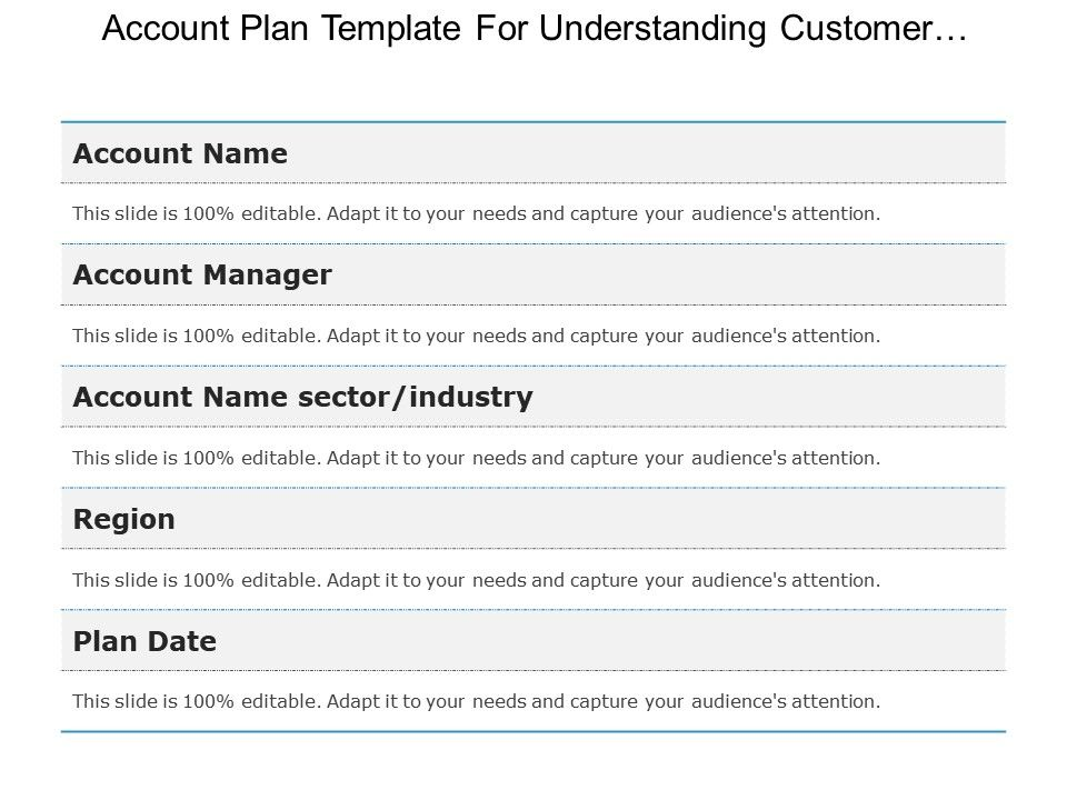 Account Plan Template For Understanding Customer Business Good Ppt