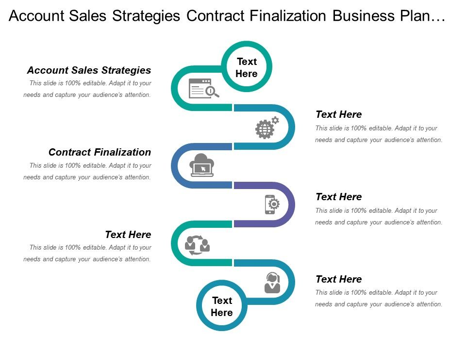 account_sales_strategies_contract_finalization_business_plan_qualify_opportunity_Slide01