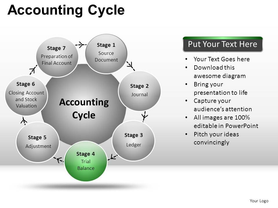 ideas about Accounting Cycle on Pinterest   Financial Ratio     Objectives After studying this chapter  you should be able to     Seven Basic Steps of the Accounting Cycle
