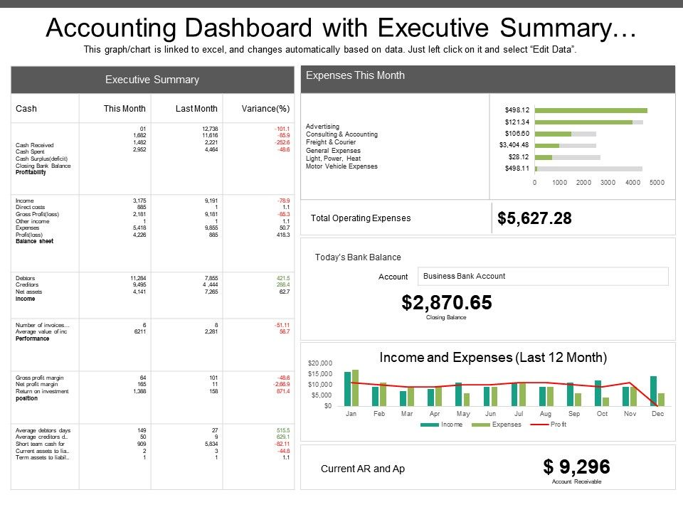 Accounting report on mutual trust bank.