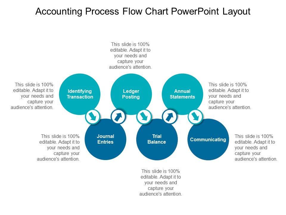 Flow Process Chart Journal   Wiring Diagram
