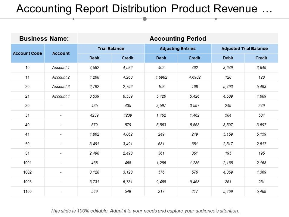 accounting_report_distribution_product_revenue_expenses_customer_incomed_Slide01