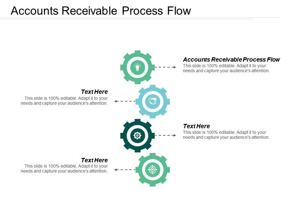 accounts_receivable_process_flow_ppt_powerpoint_presentation_diagram_lists_cpb_Slide01
