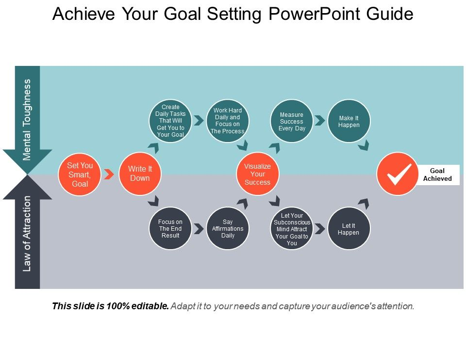 achieve_your_goal_setting_powerpoint_guide_Slide01