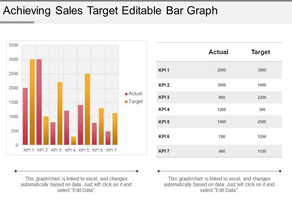 achieving_sales_target_editable_bar_graph_sample_of_ppt_Slide01