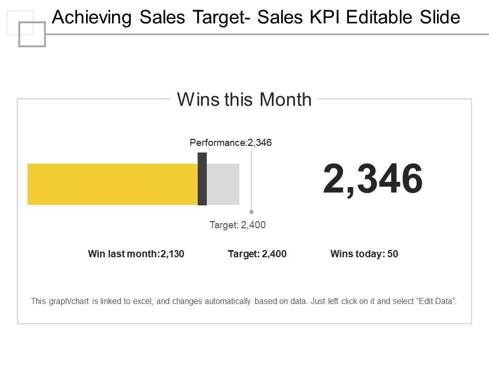sales kpi targets