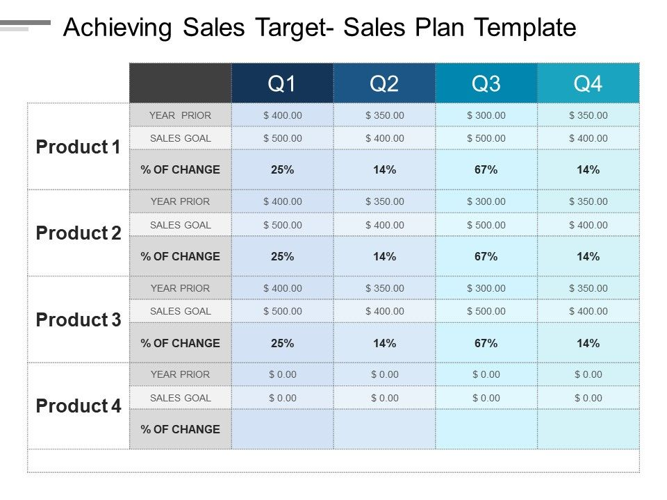 Achieving Sales Target Sales Plan Template Ppt Ideas  Presentation