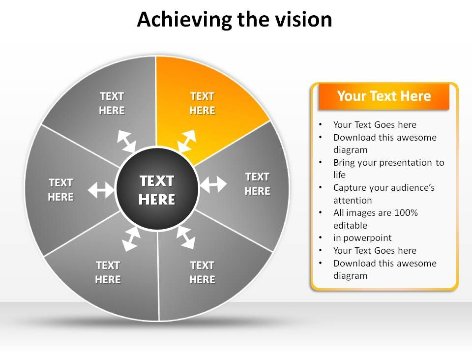Achieving The Vision Circle Split Into 6 Quadrants Slides Diagrams