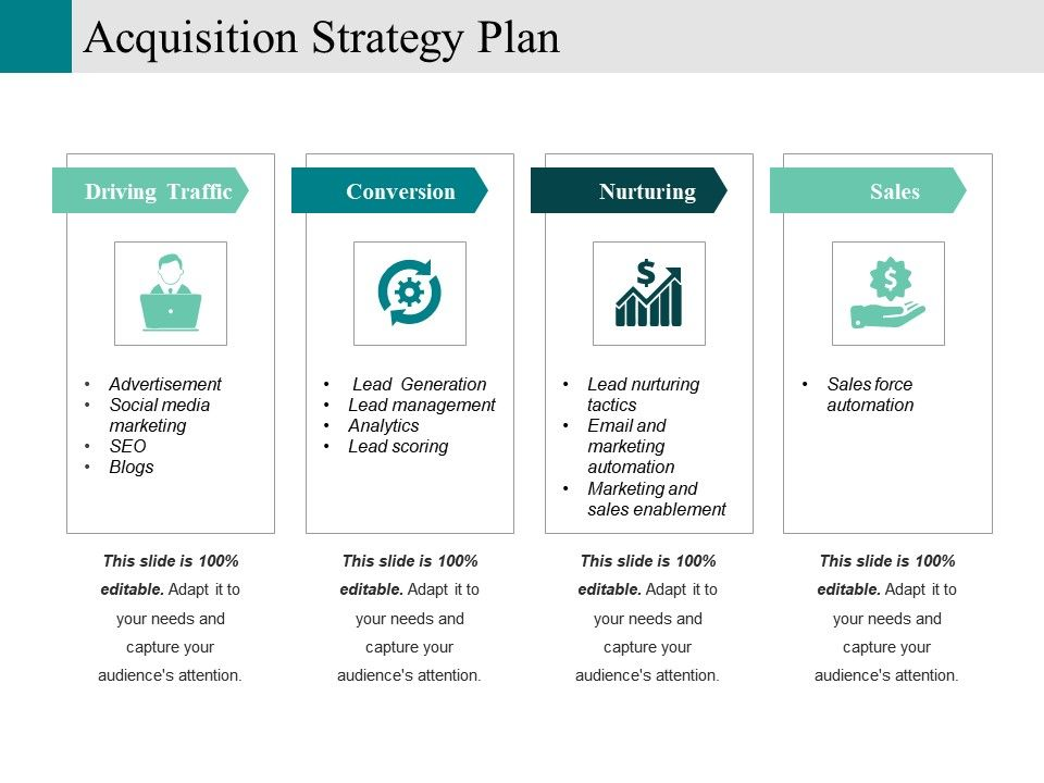 Acquisition Strategy Plan Powerpoint Templates Powerpoint Slide