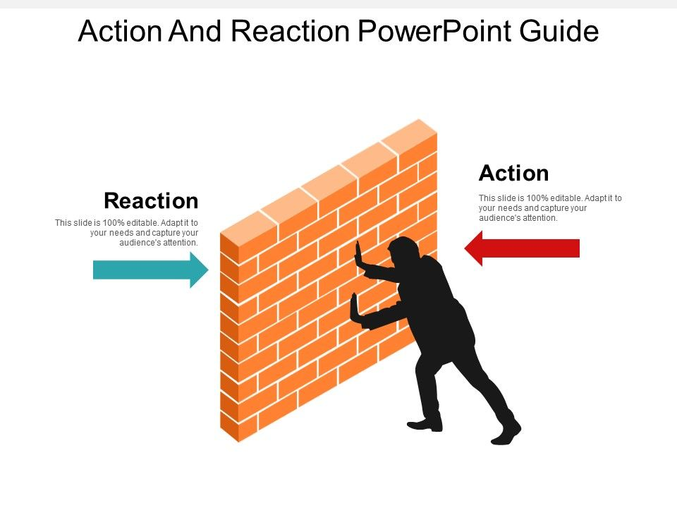 presentation on action reaction Action/reaction eie 23 overview the more leaders can be sensitive to and predict the reactions to their actions, the better equipped they are to create the work environment they desire.