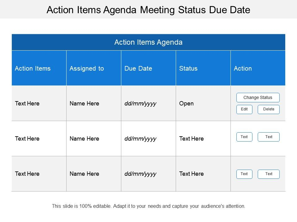 Meeting Agenda Template With Action Items from www.slideteam.net