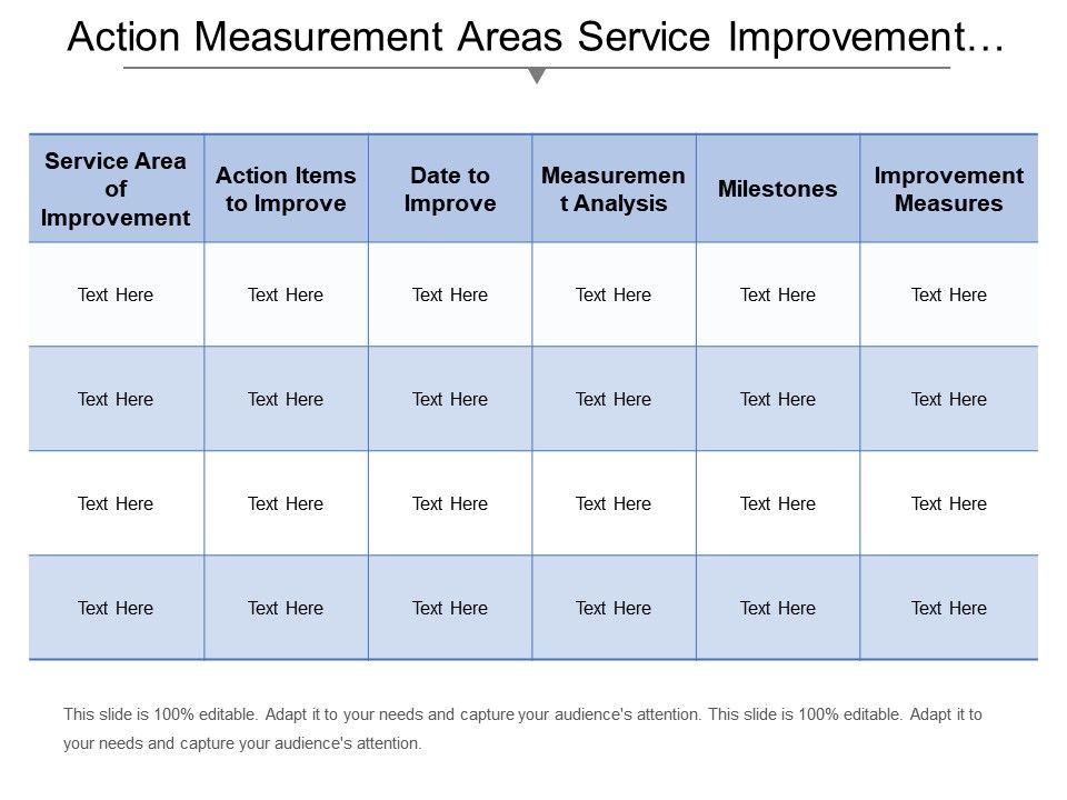 action_measurement_areas_service_improvement_plan_template_Slide01