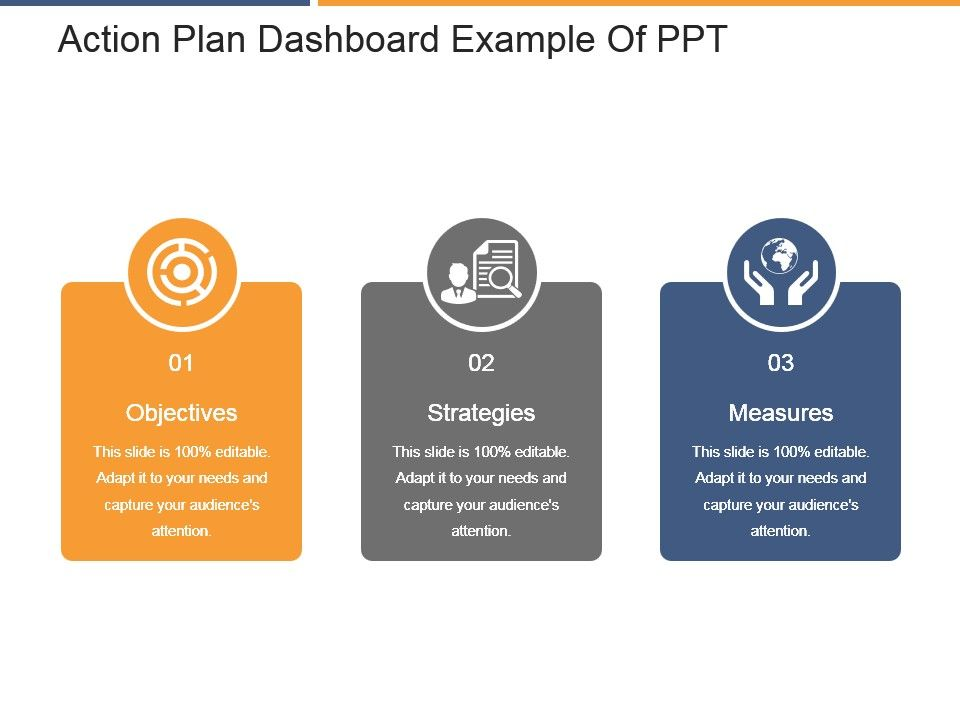 Action Plan Dashboard Example Of Ppt Powerpoint Slides Diagrams