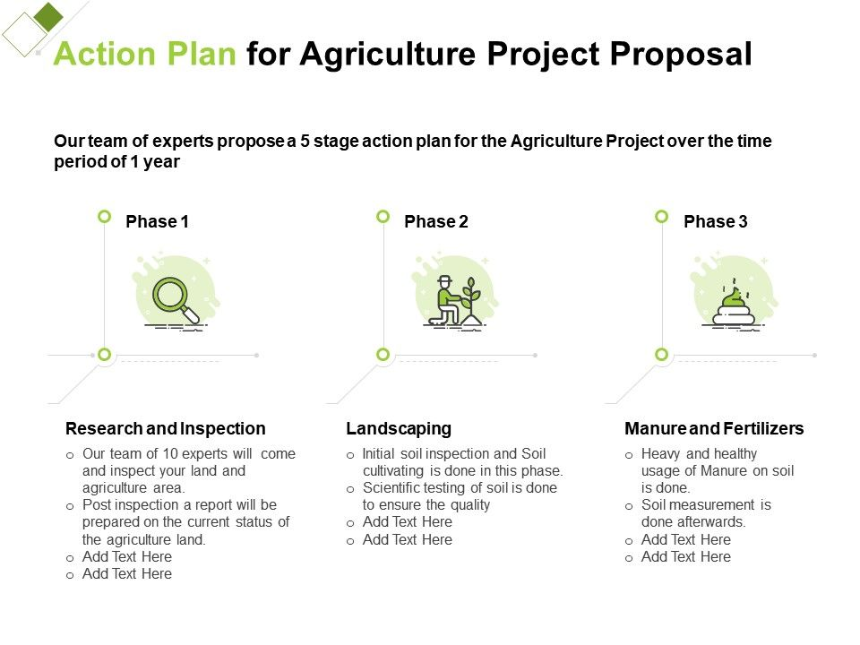 Action Plan For Agriculture Project Proposal Ppt Powerpoint Presentation Summary