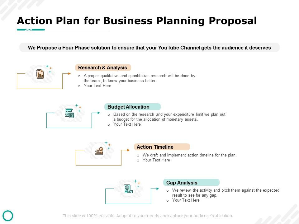 Action Plan For Business Planning Proposal Analysis Ppt Powerpoint Presentation Visual Aids Show