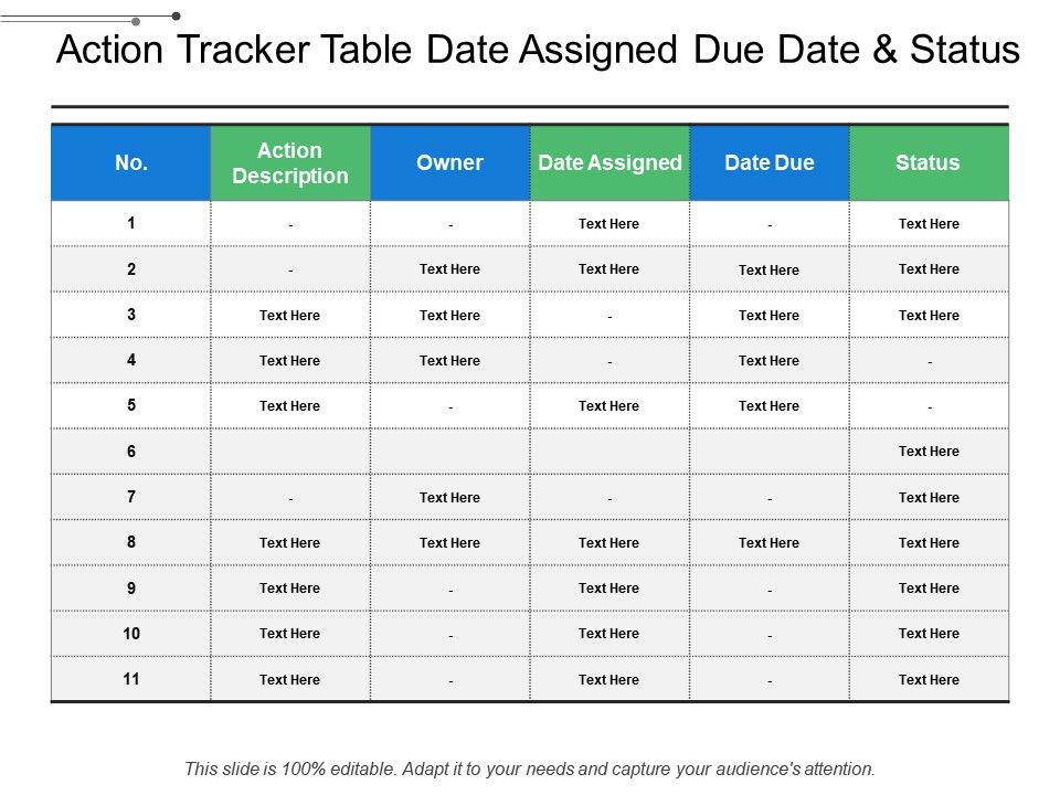 action tracker table date assigned due date and status powerpoint