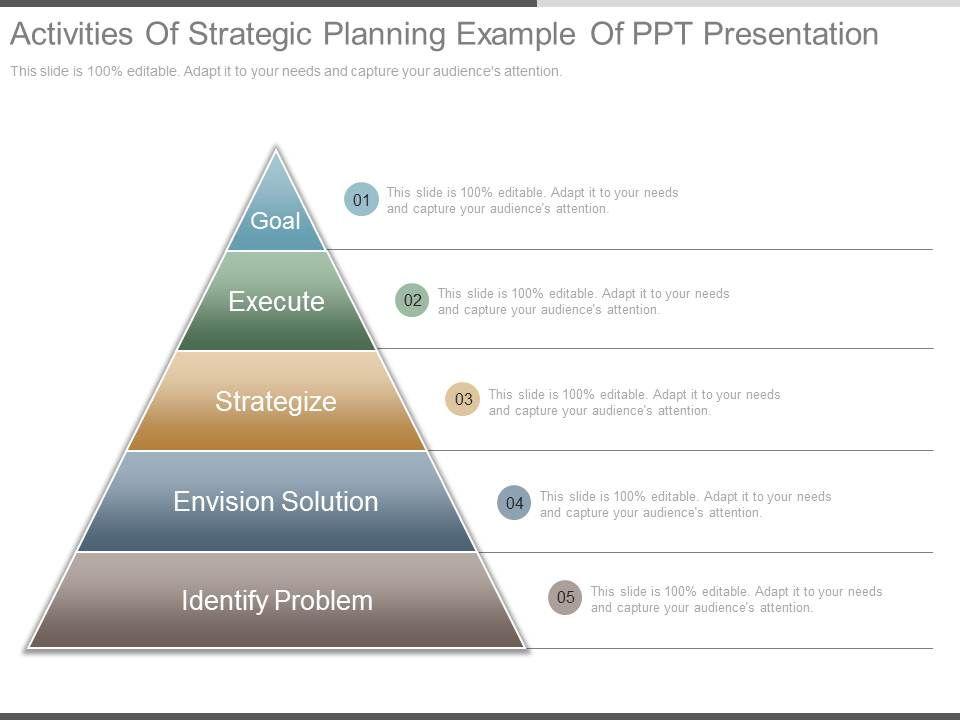 activities_of_strategic_planning_example_of_ppt_presentation_Slide01